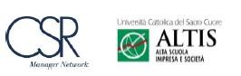 Professione CSR - Sviluppare politiche di sostenibilità per la creazione di valore condiviso - XIV edizione – Milano – Dal 21 settembre al 24 novembre 2017